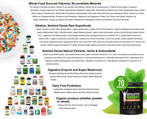 More Nutritional Info AG